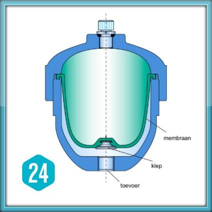 De doorsnede van een membraan accumulator