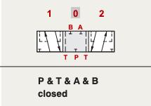 Plunjer ABT open 5 liter met AB LS beveiliging