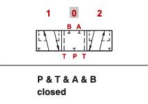 Plunjer ABPT gesloten 5 liter met AB LS beveiliging