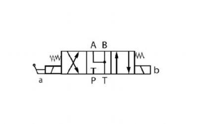 NG6 230V Cetop 4/3 stuurventiel met handbediening, ABT verbonden P gesloten