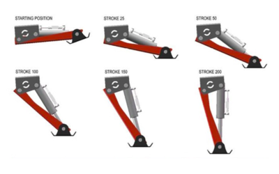 Dubbelwerkende inklapbare steunpoot cilinder Ø70 tot 7,6 ton