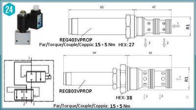 3-weg proportioneel stroomregelventiel 12V - 80 l/min