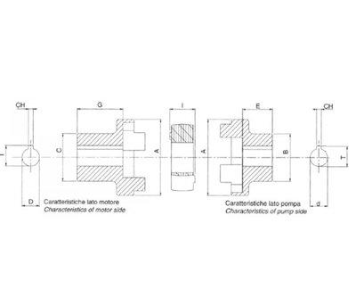 Elastische koppeling SAE-A - 25 mm