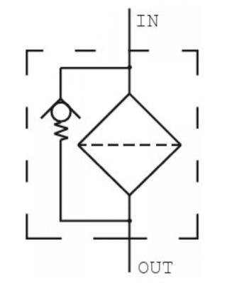 Hydrauliek persfilter 1''1/4 BSP 10µ, 250 L/min