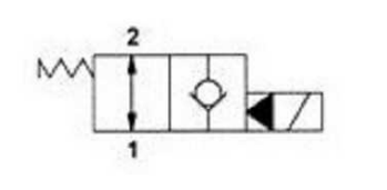 2/2 hydrauliek klep met terugslagklep NO 3/4