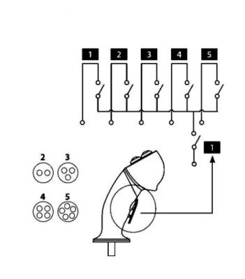 5 knoppen ergonomische joystick met schakelaar