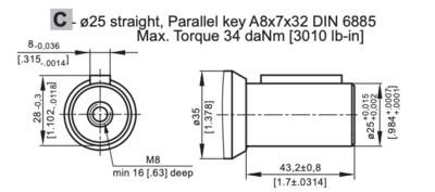 Hydraulische schijfrem voor orbitmotor type: MP, MR en MS