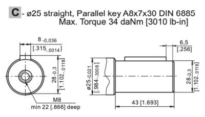 M+S MRB250 Hydraulische motor 250cc 25mm dubbele as