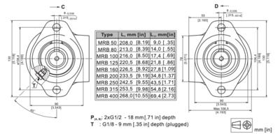 M+S MRB400 Hydraulische motor 400cc 25mm dubbele as