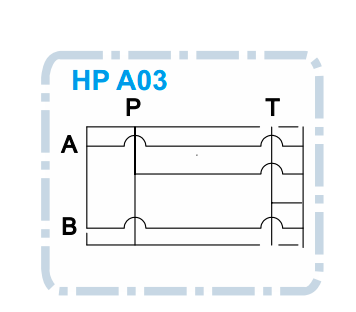 A03 Tussenblok voor powerpack NG6 ventiel