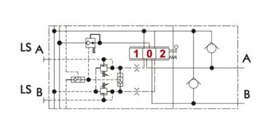Proportioneel 4/3 stuursectie drukgecompenseerd incl. poorten & instelbare LS-AB drukveiligheid