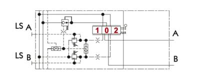 Proportioneel 4/3 stuursectie incl. gedempte drukcompensatie en instelbare LS-AB drukveiligheid