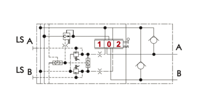 Proportioneel 4/3 stuursectie incl. gedempte drukcompensatie, poorten en instelbare LS-AB drukveiligheid
