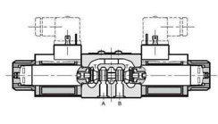 NG6 12 VDC Cetop Elektrisch 4/3 stuurventiel ABPT gesloten 350 bar