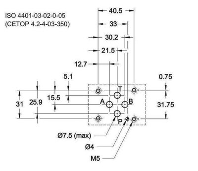NG6 230 VAC Cetop Elektrisch 4/3 stuurventiel H-middenstand 350 bar