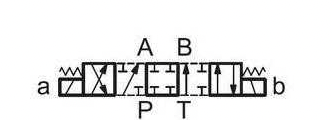 NG6 48 VAC Cetop Elektrisch 4/3 stuurventiel BPT Verbonden A Gesloten 350 bar