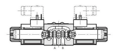 NG6 12 VDC Cetop Elektrisch 4/3 stuurventiel BPT Verbonden A Gesloten 350 bar