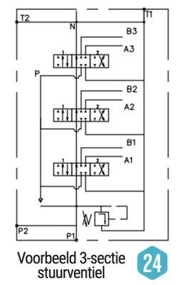 2P80 2 sectie stuurventiel 80 L/min handbediend