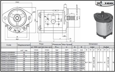 32 cc heftruckpomp rechts met 10T spline as