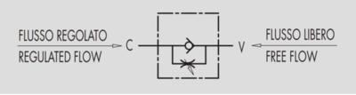 Enkelwerkend snelheids regelventiel - VRFU 1/4''