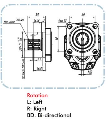 PTO Tandwielpomp met stalen pomhuis ISO serie pomp 82cc