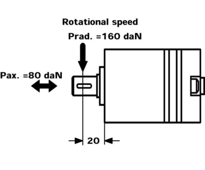 Danfoss orbitmotor type OMM 8,2cc Ø16 met sensor