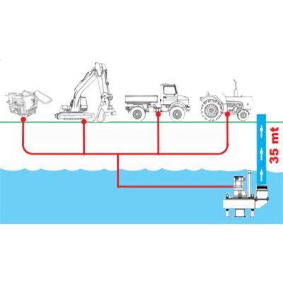 Hydraulische vuilwaterpomp 1900L/min