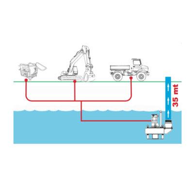 Hydraulische vuilwaterpomp 800L/min