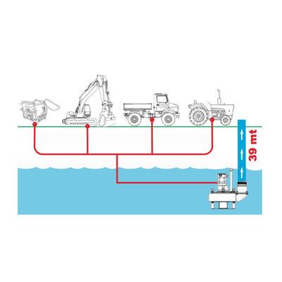 Hydraulische vuilwaterpomp 8000L/min