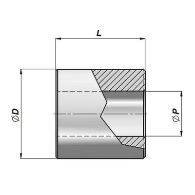 HM2 bevestigingsbus met binnendiameter 16,25 mm voor cilinder met boring Ø32 mm en Ø40 mm, lengte 60 mm
