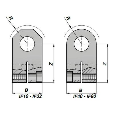 Vorkbevestiging voor cilinder met binnendiameter 12 mm