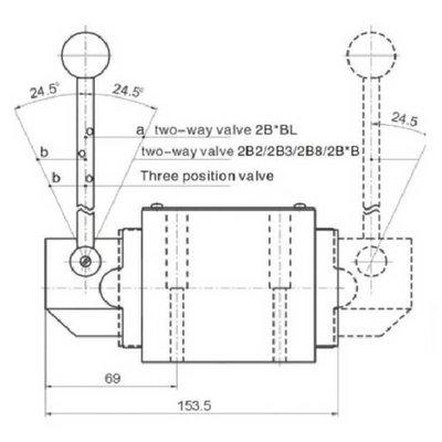NG10 handbediend Cetop 4/3 stuurventiel, ABPT gesloten