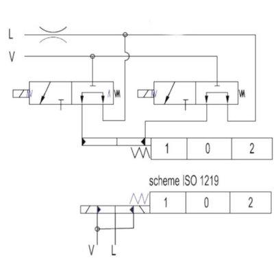 2P40 2 sectie 24V elektrisch- handbediend stuurventiel 40 l/min