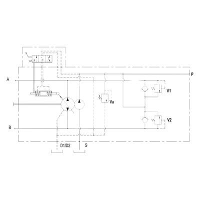 Gesloten Plunjerpomp - Manuele hendel met terugkoppeling 28L/min