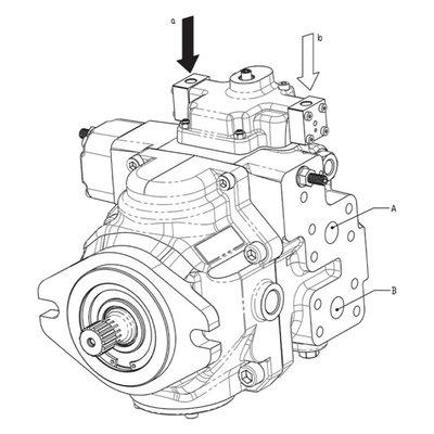 Gesloten Plunjerpomp - Verstelling hydraulisch proportioneel met terugkoppeling 46L/min